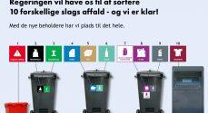 Regeringens miljøudspil betyder ikke højere affaldstakster i Sønderborg
